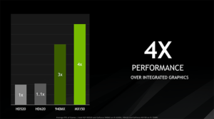 NVIDIA GeForce MX150 – Benchmarks + Gameplay recordings (GTA
