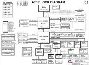 HP Pavilion dv6000dv6500dv6600dv6700dv9000dv9500 (Intel) schematic – DA0AT3MB8F0