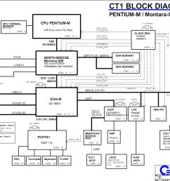 hp pavilion diagram wire data schema u2022 wiring diagram for hp pavilion p6000 series [ 1075 x 765 Pixel ]