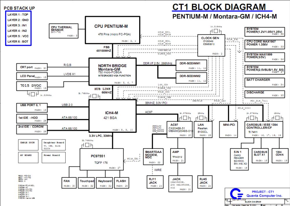 medium resolution of hp pavilion diagram wire data schema u2022 wiring diagram for hp pavilion p6000 series