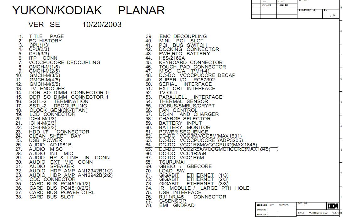 IBM ThinkPad R51 schematic – YUKON/KODIAK