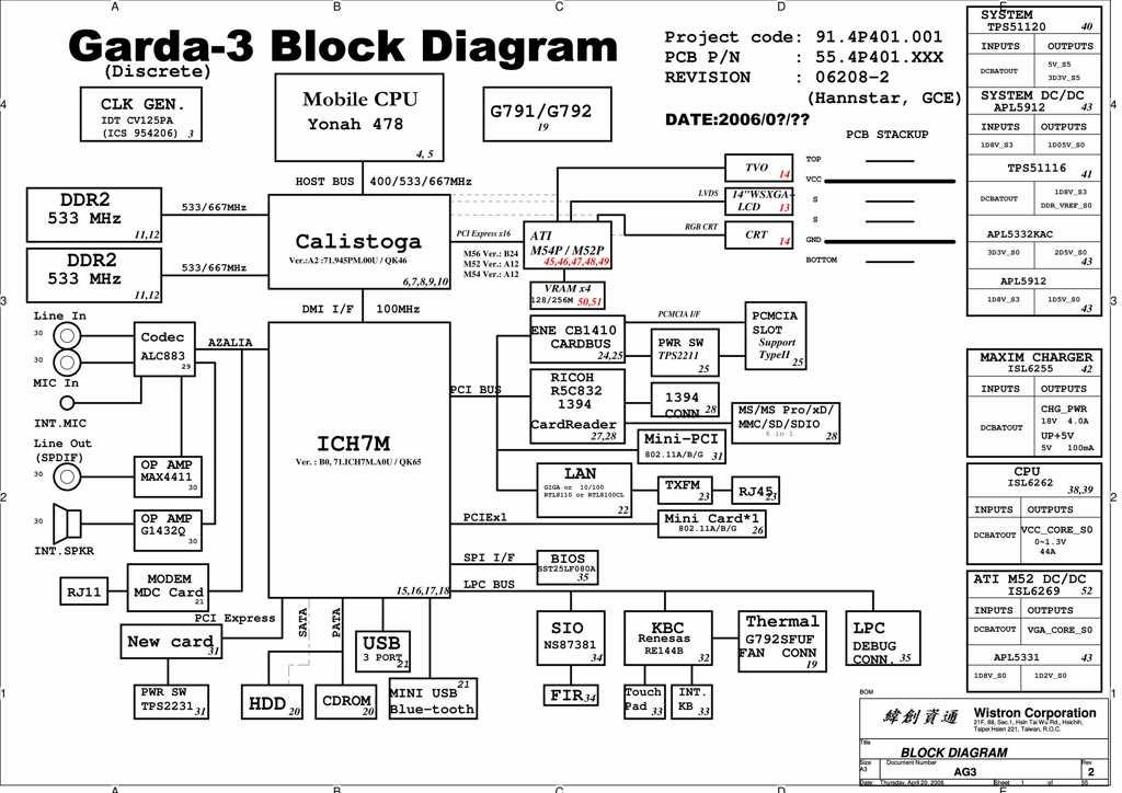 Acer Aspire 5550/3670 , TravelMate 3250/2470 schematic