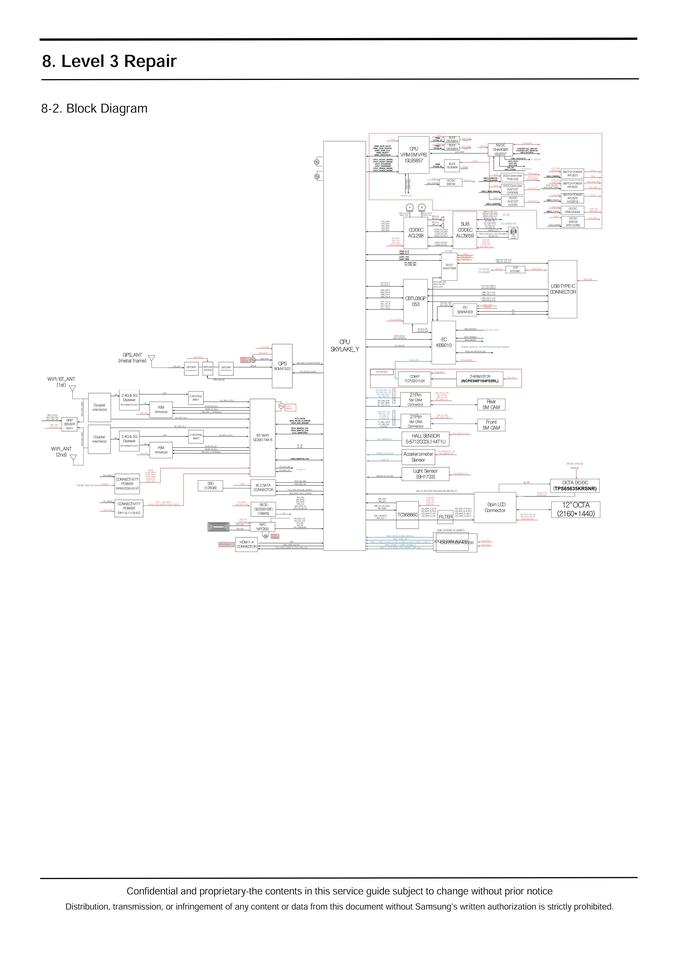 SAMSUNG GALAXY TAB PRO S SM-W703 SM-W700 SERVICE MANUAL