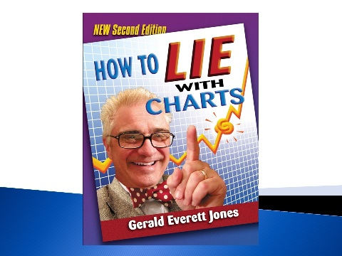 How to Lie with Charts title thumb
