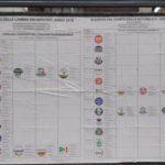 Tanta Italia, fiori e qualche novità sulle schede elettorali