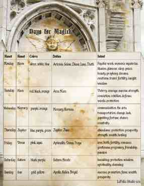 Days for Magick calendar