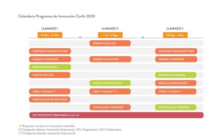 webcalendario-corfo-2020