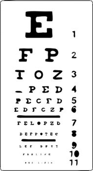 What is the difference between the eye exam my child gets