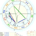 Meghan markle astrologia