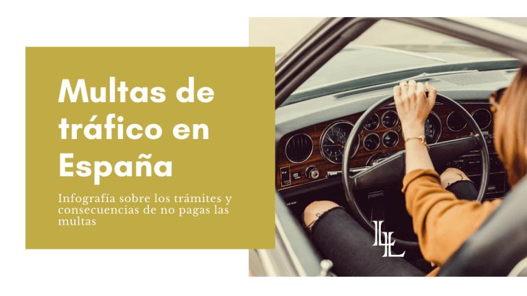 Infografía: ¿Qué pasa si no pagas una multa de tráfico en España?