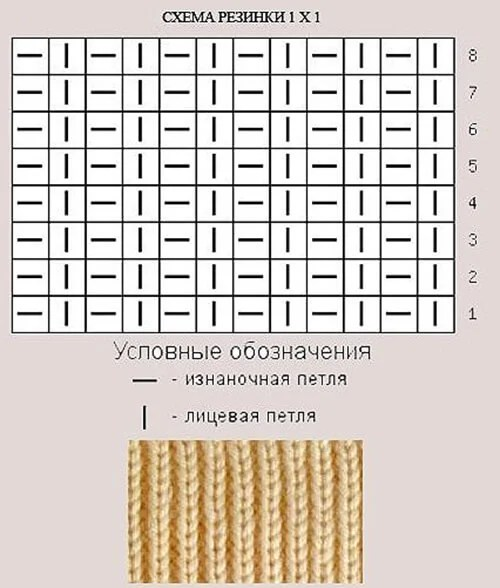 Elastiset neulontaneulat: Kuinka neuloa eri tavoin Rezinka Spicami 16