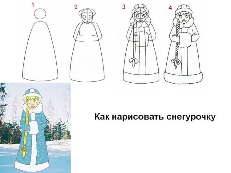 크리스마스 주제를위한 인물 : 새해에 무엇을 그릴 수 있는지 Risunki Novodnyuyu temu 41