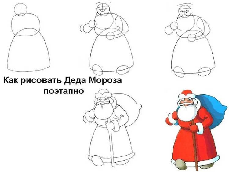 Рисунки на новогоднюю тематику: что можно нарисовать на Новый год risunki na novogodnyuyu temu 44