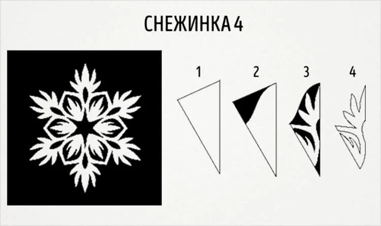 Жаңа жылға арналған әдемі түпнұсқа снежинкалар: өз қолдарыңызды, шаблондарыңызды жасаңыз Snezhinki iz bumagi svoimi rukami 12
