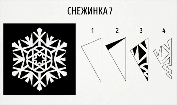 Жаңа жылға арналған әдемі түпнұсқа снежинкалар: өз қолдарыңызды жасаңыз, фотоларыңыз Snezhinki IZ BURAMI Svoimi Rukami 15