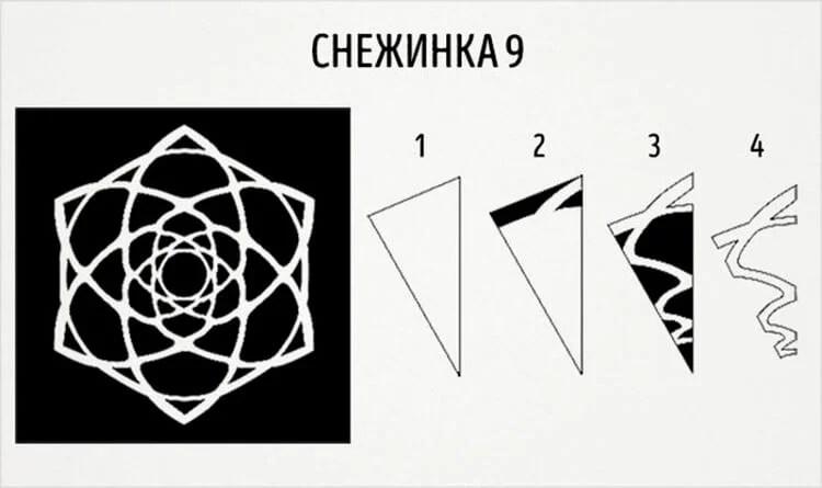 新年美丽的原始雪花:创建自己的手,模板与照片Snezhinki Iz Bumagi Svoimi Rukami 17