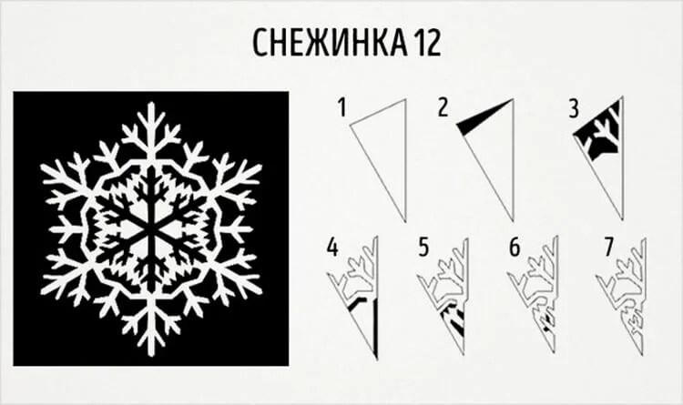 Жаңа жылға арналған әдемі түпнұсқа снежинкалар: өз қолдарыңызды, Snezhinki IZ bumagi svoimi rukami 20 фотосуреттері бар шаблондар жасаңыз