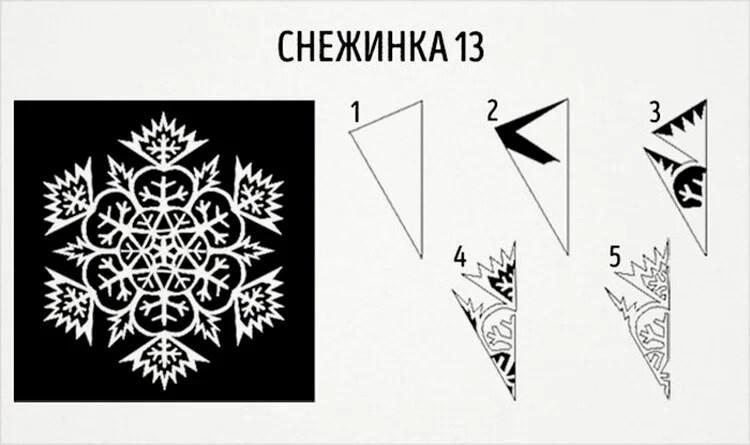 新年美丽的原始雪花:创建自己的手,模板与照片Snezhinki Iz Bumagi Svoimi Rukami 21