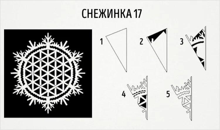 新年美丽的原始雪花:创建自己的手,模板与照片Snezhinki Iz Bumagi Svoimi Rukami 25