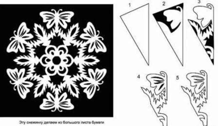 Жаңа жылға арналған әдемі түпнұсқа снежинкалар: өз қолдарыңызды, үлгілеріңізді жасаңыз, snezhinki iz bumagi svoimi rukami 63