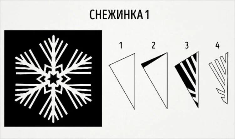 Жаңа жылға арналған әдемі түпнұсқа снежинкалар: Өз қолдарыңызды, үлгілерін жасаңыз, snezhinki iz bumagi svoimi rukami 9