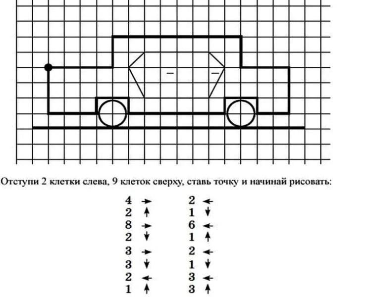 Vackra och enkla ritningar på celler i bärbara datorer för nybörjare Graficheskie Risunki Po Kletochkam 5
