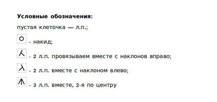 Как вязать ажурные узоры: варианты вязания со схемами и описанием azhurnye uzory spicami 104