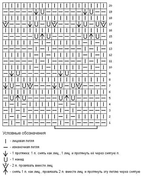 Как вязать ажурные узоры: варианты вязания со схемами и описанием