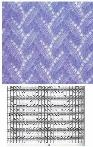 Как вязать ажурные узоры: варианты вязания со схемами и описанием azhurnye uzory spicami 130