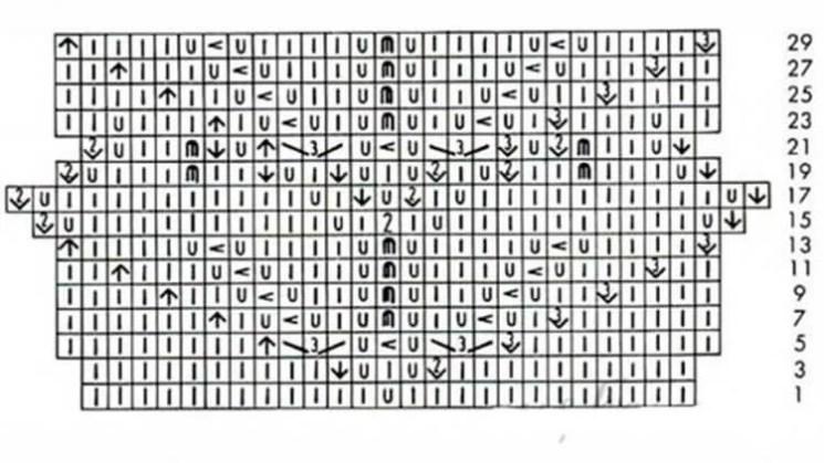 Как вязать ажурные узоры: варианты вязания со схемами и описанием azhurnye uzory spicami 143
