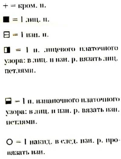 Как вязать ажурные узоры: варианты вязания со схемами и описанием azhurnye uzory spicami 15