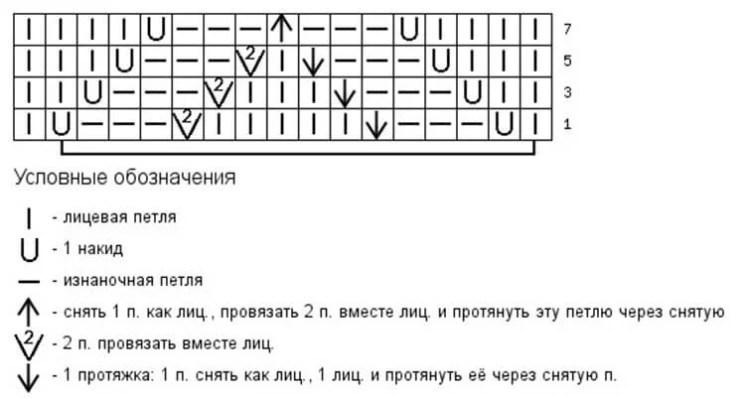 Как вязать ажурные узоры: варианты вязания со схемами и описанием azhurnye uzory spicami 52