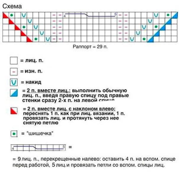 Как вязать ажурные узоры: варианты вязания со схемами и описанием azhurnye uzory spicami 84