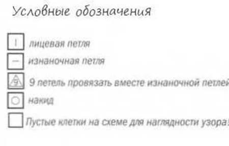 Как вязать ажурные узоры: варианты вязания со схемами и описанием azhurnye uzory spicami 92