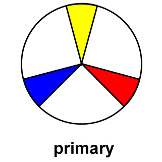 Primary-Color-Wheel