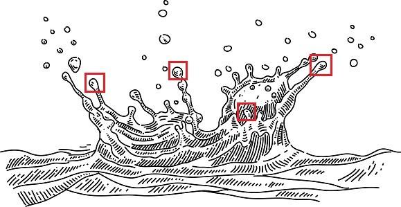"""Détection des """"splash"""" avant qu'ils ne se forment"""