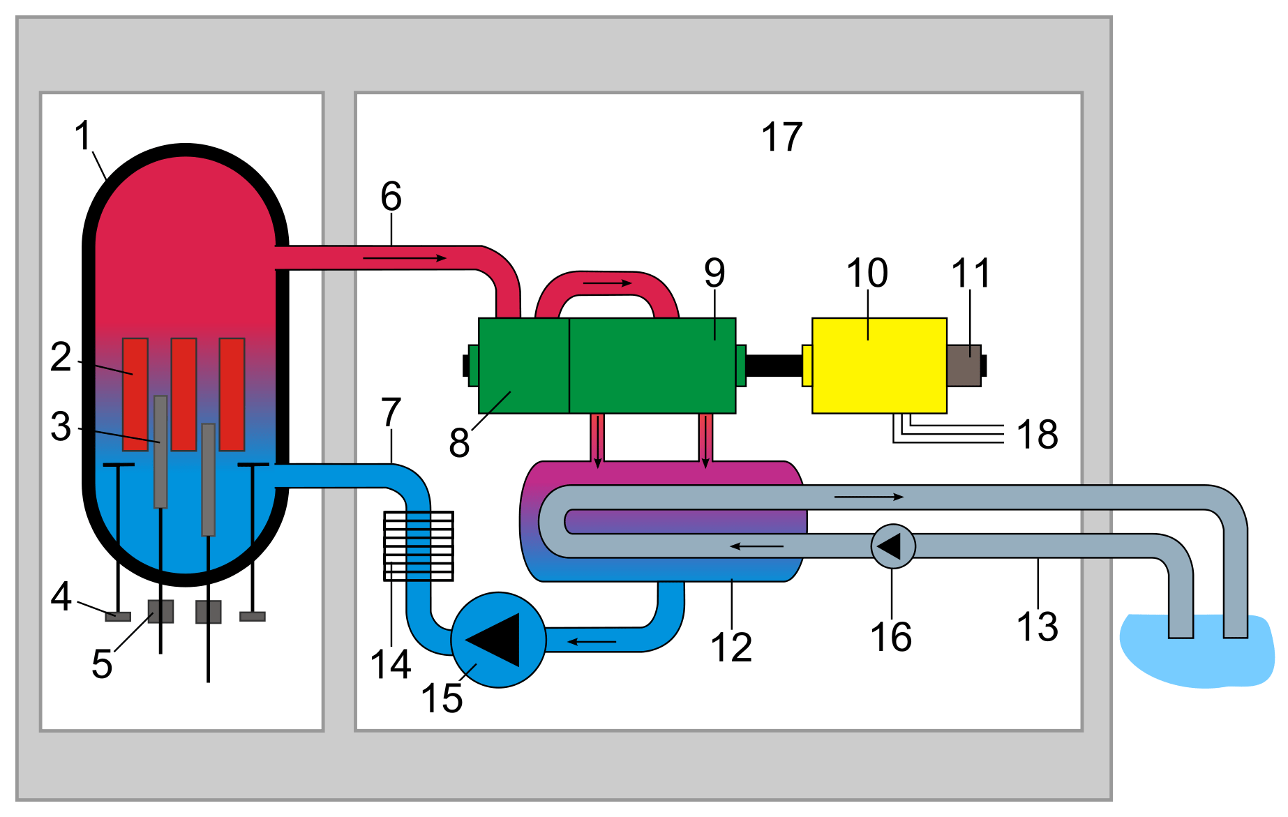hight resolution of nuclear catastrophe avoidance in boiling water reactors power plant diagram boiling water reactor