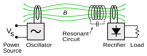 small resolution of 1 a simplified circuit schematic of a resonant inductive cpt system source wikimedia commons
