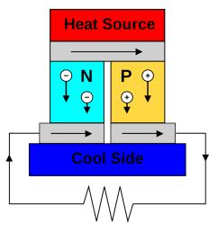 heat engine block diagram [ 911 x 966 Pixel ]