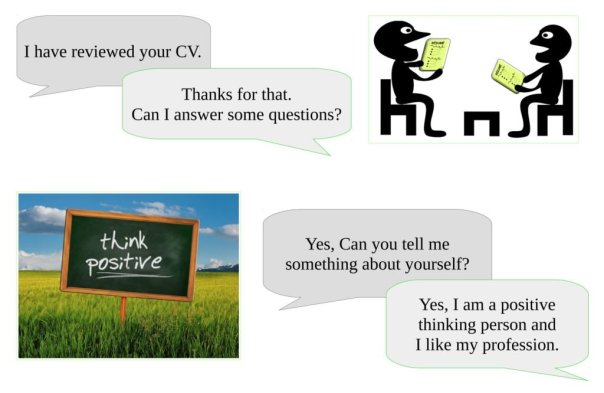 Job interview. CV.
