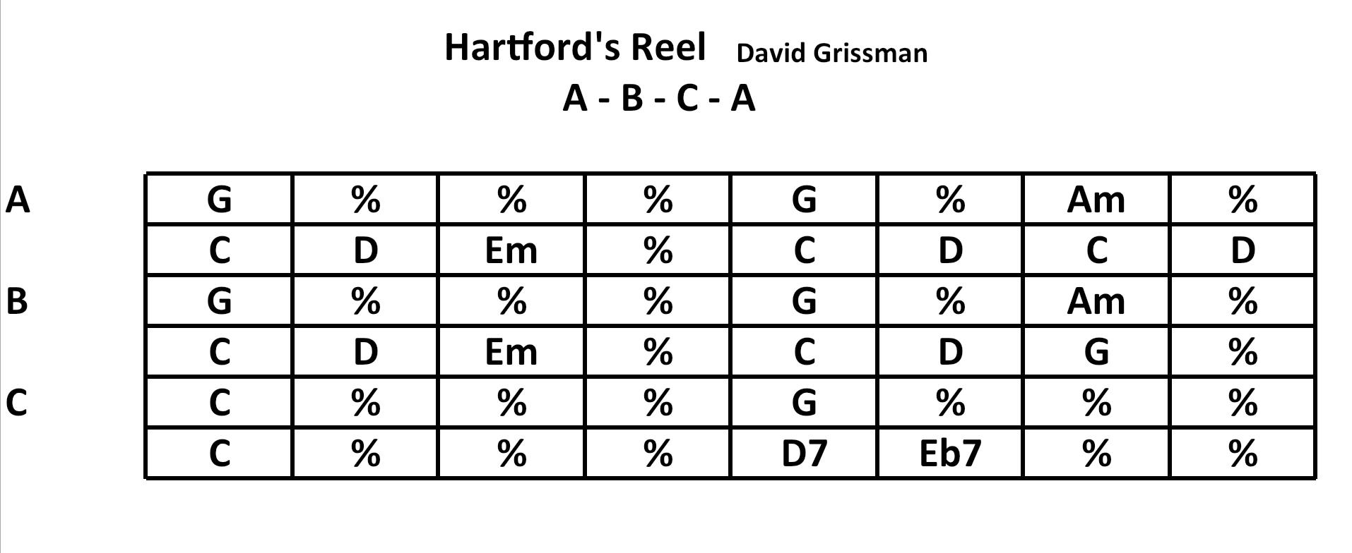 Hartford's Reel