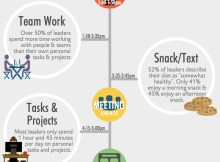 1409172408-how-fortune-500-leaders-spend-minute-day-infographic