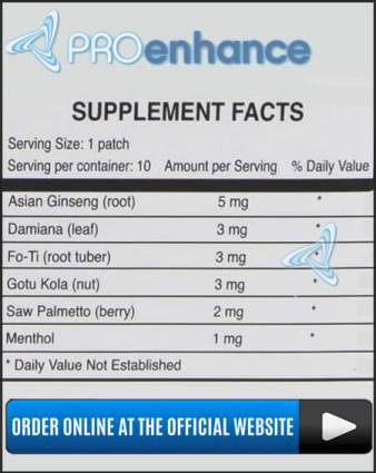 ProEnhance Patch Ingredients