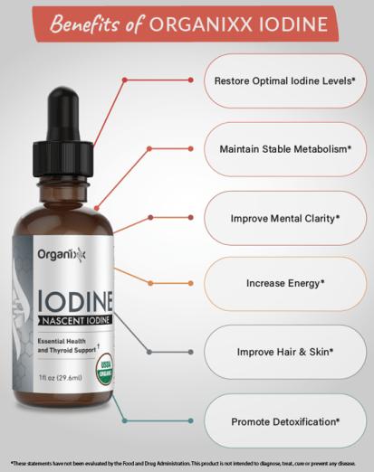 Organixx Iodine Benefits