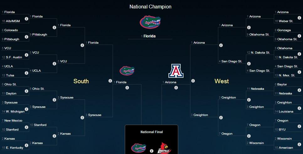 Expert NCAA Tournament Bracket Picks LBs 2014 March