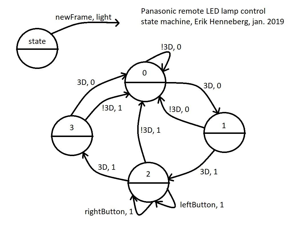 Electronics blog – Page 2