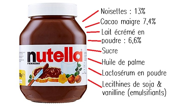 recette du nutella maison sans huile de palme la saison. Black Bedroom Furniture Sets. Home Design Ideas