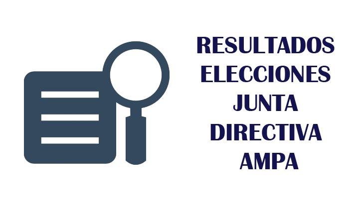 RESULTADOS  ELECCIONES  JUNTA  DIRECTIVA  AMPA
