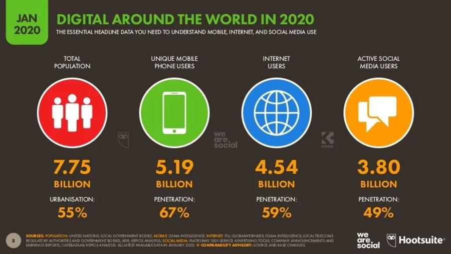 datos-usuarios-internet
