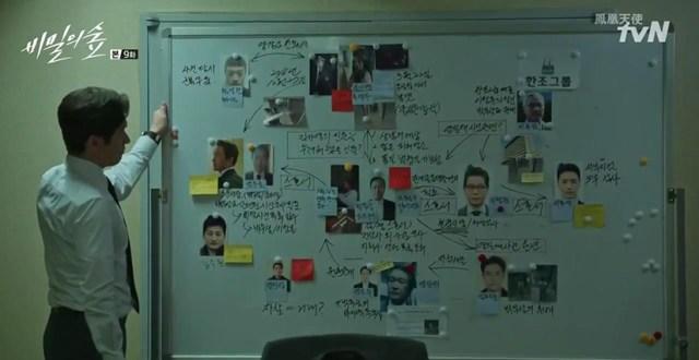 K-drama Stranger Cho Seung-woo desvelando el caso.